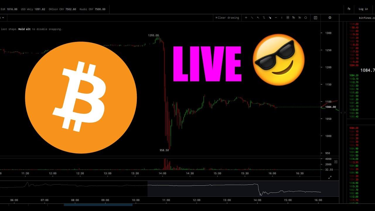Monday 3/13/17 Crypto live trading