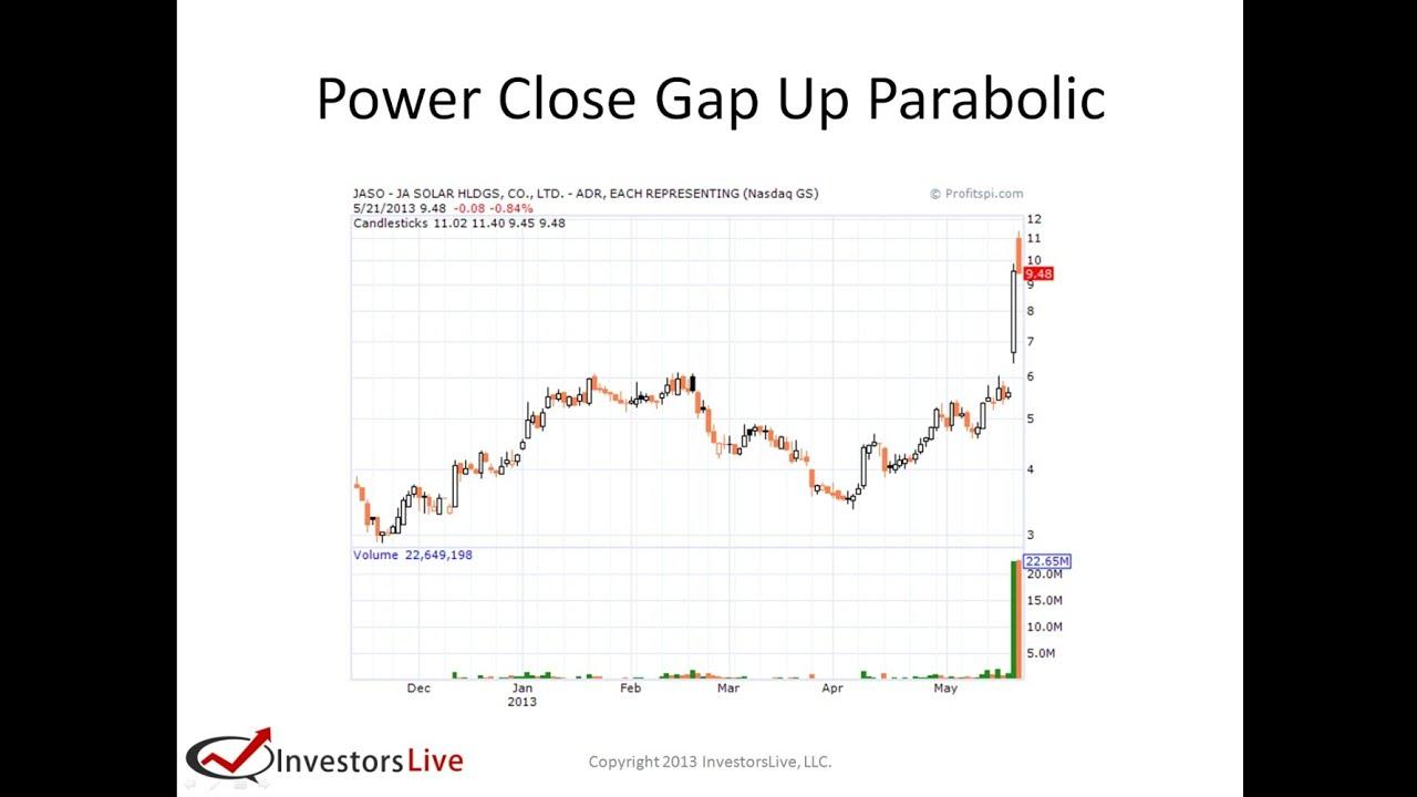 """Nathan Michaud talks about """"Gap up Parabolic"""" short setups"""