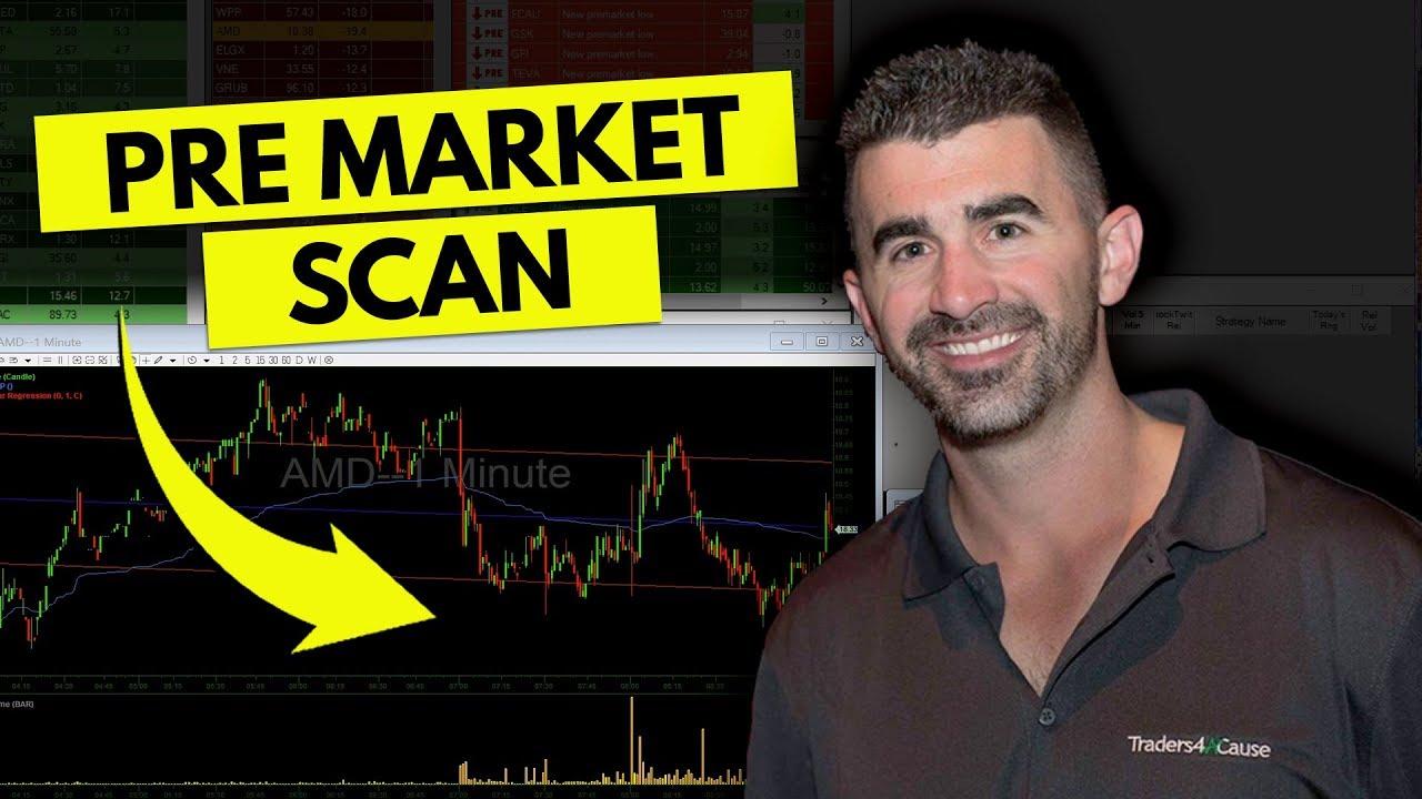 Premarket Scan Broadcast from Investors Underground (10/25/18)
