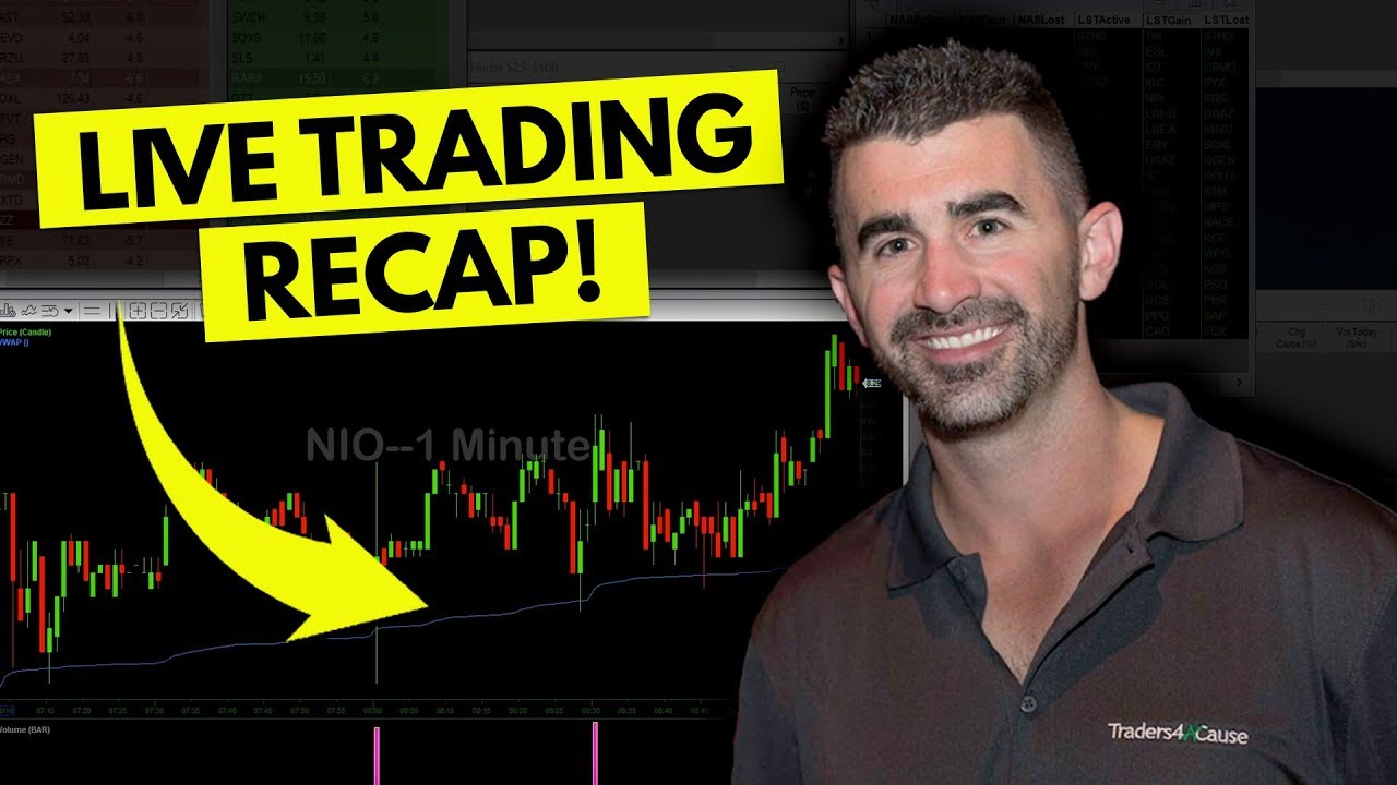 Premarket Scan and Commentary With Nathan Michaud (10/10/18)