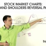 Stock Market Charts: Head and Shoulders Pattern