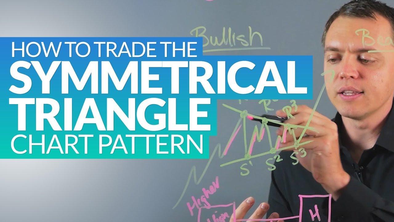 Symmetrical Triangle Stock Chart Pattern: Technical Analysis Ep 216