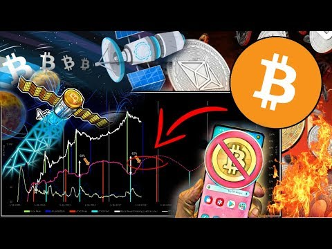 This Strange Statistic MIGHT Signal the END of the Bitcoin Bear Market is Near!