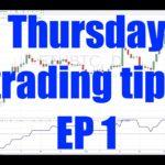 """Thursday Trading Tip episode 1 """"Do you trade news?"""""""