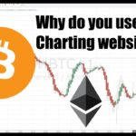 """Thursday trading tip episode 2 """" Why do you use charting tools?"""""""