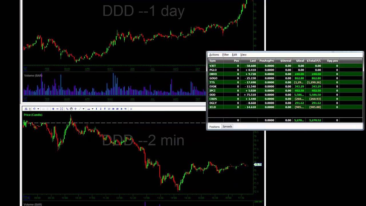 Trading 19th Nov +$5200 & $150k trade from Tom ECNC1