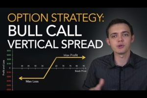 Trading Options: Bull Call Spread (Vertical Spread Strategy)