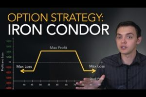 Trading Options: How to Setup an Iron Condor