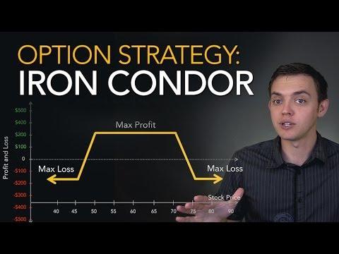 Trading Options: How to Setup an Iron Condor