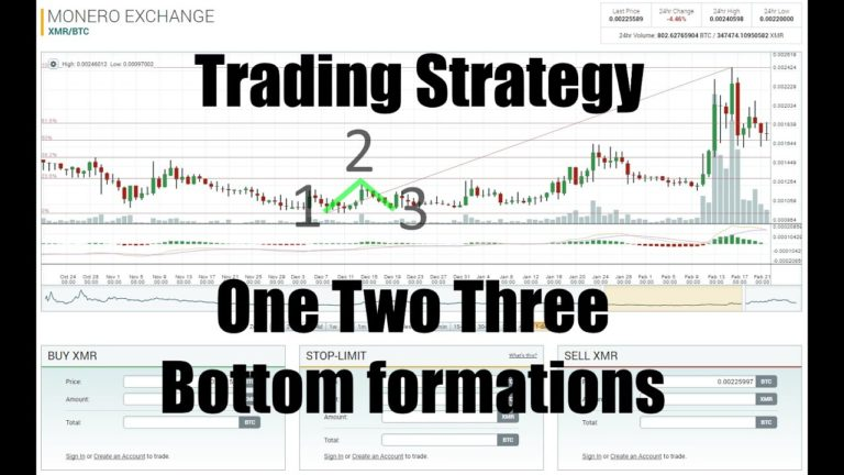 "Trading Strategy episode 2 ""124 bottom formations"""