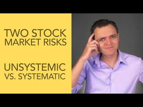 Two Stock Market Risks: Systemic / Unsystemic Risk (Systematic / Unsystematic)
