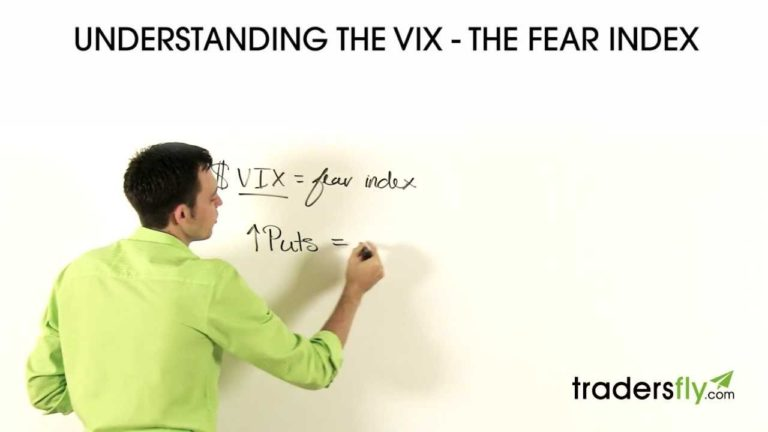 Understanding the VIX – The Fear Index in Stocks