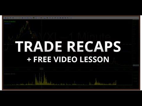 Video Trade Recap, Charts + The Reasoning $AVXL and more !