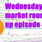 Wednesday Cryptocurrency Market roundup episode 4