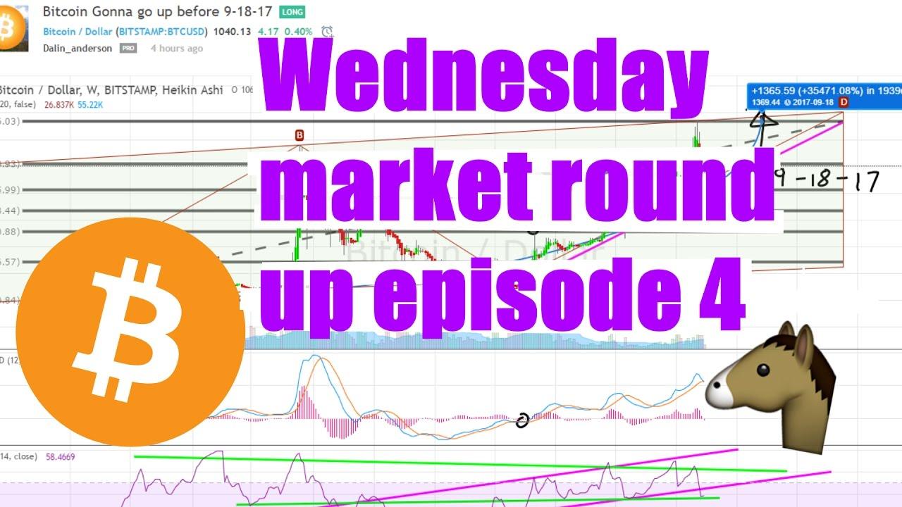 Wednesday Cryptocurrency Market roundup episode 4