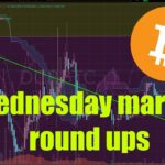 Wednesday market round up ep 3