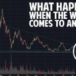 What Happens When The Descending Wedge Ends?