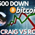 Will FED Interest Cut Affect bitcoin? Craig Wright vs Roger Ver