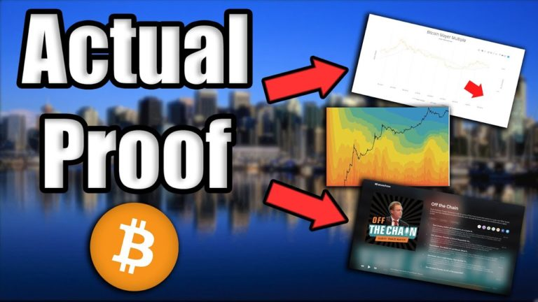 Actual Proof That Bitcoin is Severely UNDERVALUED 🔴