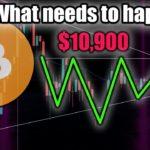 Area Bitcoin MUST Break For BULL RUN To Begin