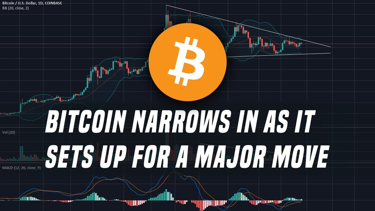 Bitcoin Breakout or Breakdown? | 3 Key Indicators to Watch in September (Credits Platform Overview)