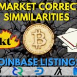 Bitcoin Price: Past Bull Market Corrections | BAKKT | Telegram TON vs Facebook Libra | bitcoin News