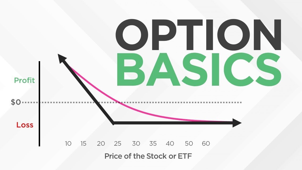 Ep 162: Options Basics - Calls vs Puts: What's the Difference?
