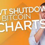 Ep 167: Govt Shutdown, Bitcoin, US Dollar, Oil + Stock Chart Review