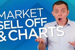 Ep 169: Interest Rates, eBay, Bitcoin, Amazon Health, USD, & Market Review