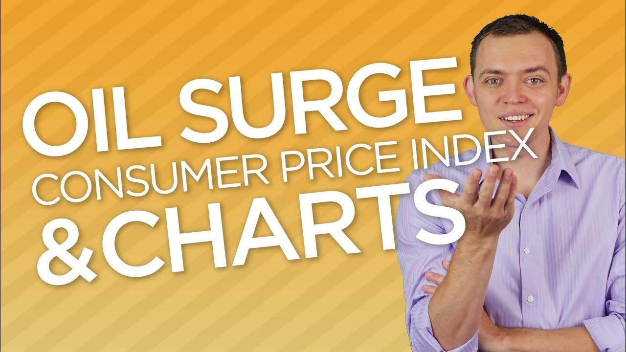 Ep 183: CPI, Oil Surge, & Stock Market Charts