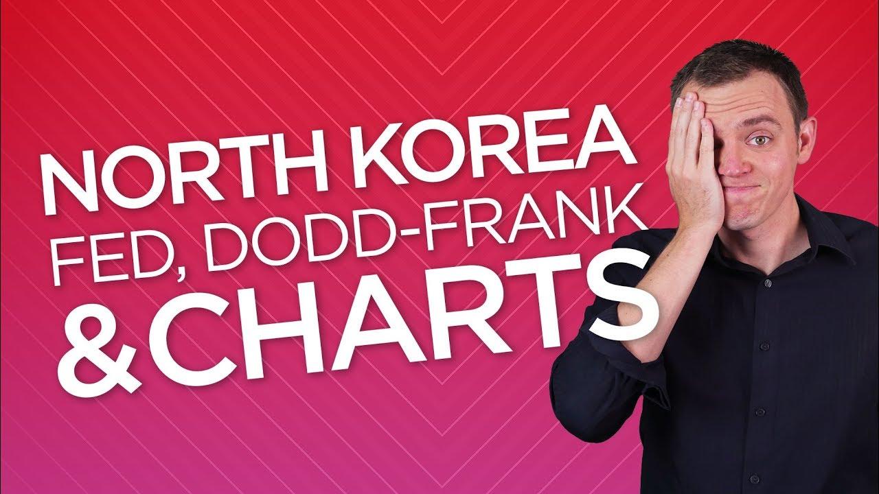 Ep 185: North Korea, FED Minutes, Dodd-Frank & Stock Charts