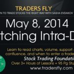 May 8, 2014 - Rapid Recap - Watching the Intraday