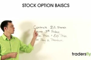 Option Basics and Fundamentals
