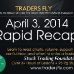 Rapid Recap: April 3, 2014 - Stock Market Recap