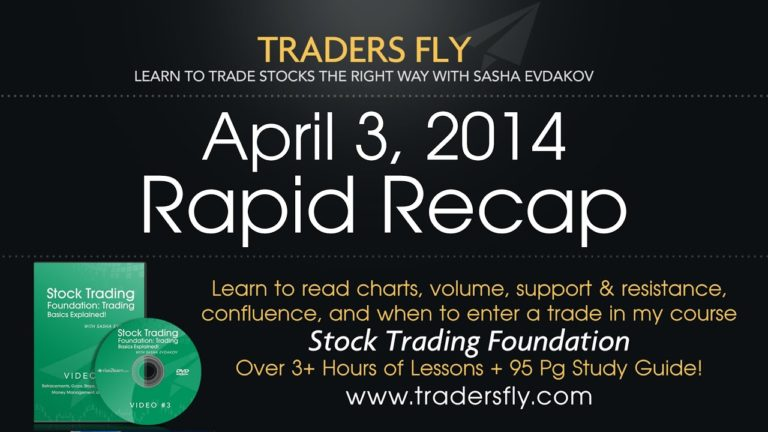 Rapid Recap: April 3, 2014 – Stock Market Recap