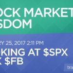 Stock Market Wisdom on $SPX $VIX $FB