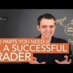 Two Things You Need to Have to Be a Successful Trader