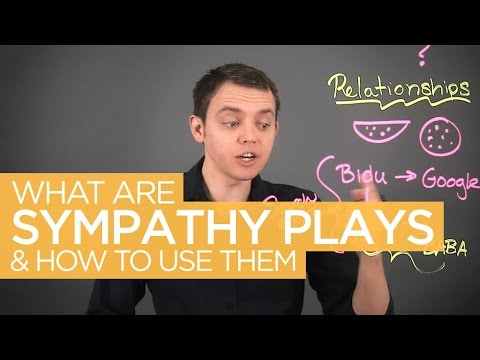 What is a Stock Sympathy Play & How to Use It in Your Trading