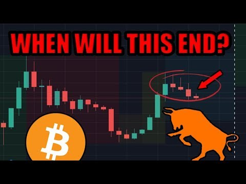 Bitcoin Just Dropped! 🔴4 Months Of Red. 🔴A Lot Of Uncertainty. HERE IS THE BULLISH CASE FOR BITCOIN!
