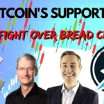 Bitcoin Price At Support? Electroneum's Richard Ells | Apple's Tim Cook on Facebook Libra | Betmatch