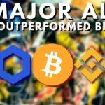 Bitcoin Price CORRECTION | ALTCOINS in 2019 | Chainlink | Theta Network | Enjin | Binance | HodlBot