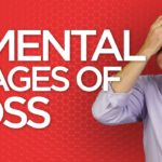 Ep 143: 5 Mental Stages of Loss in the Stock Market