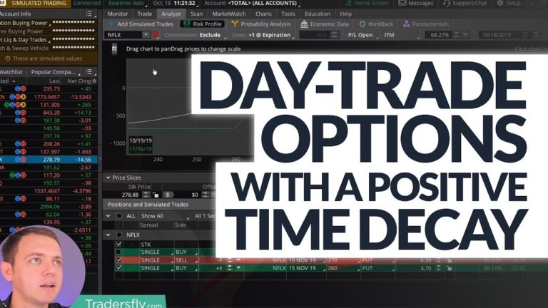 How to Day-Trade Options with a Positive Time Decay…
