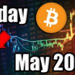 Pay Attention! You Have 6 Months until Bitcoin's 2020 May Halving 🚨 What Will Bitcoin's Price Be?