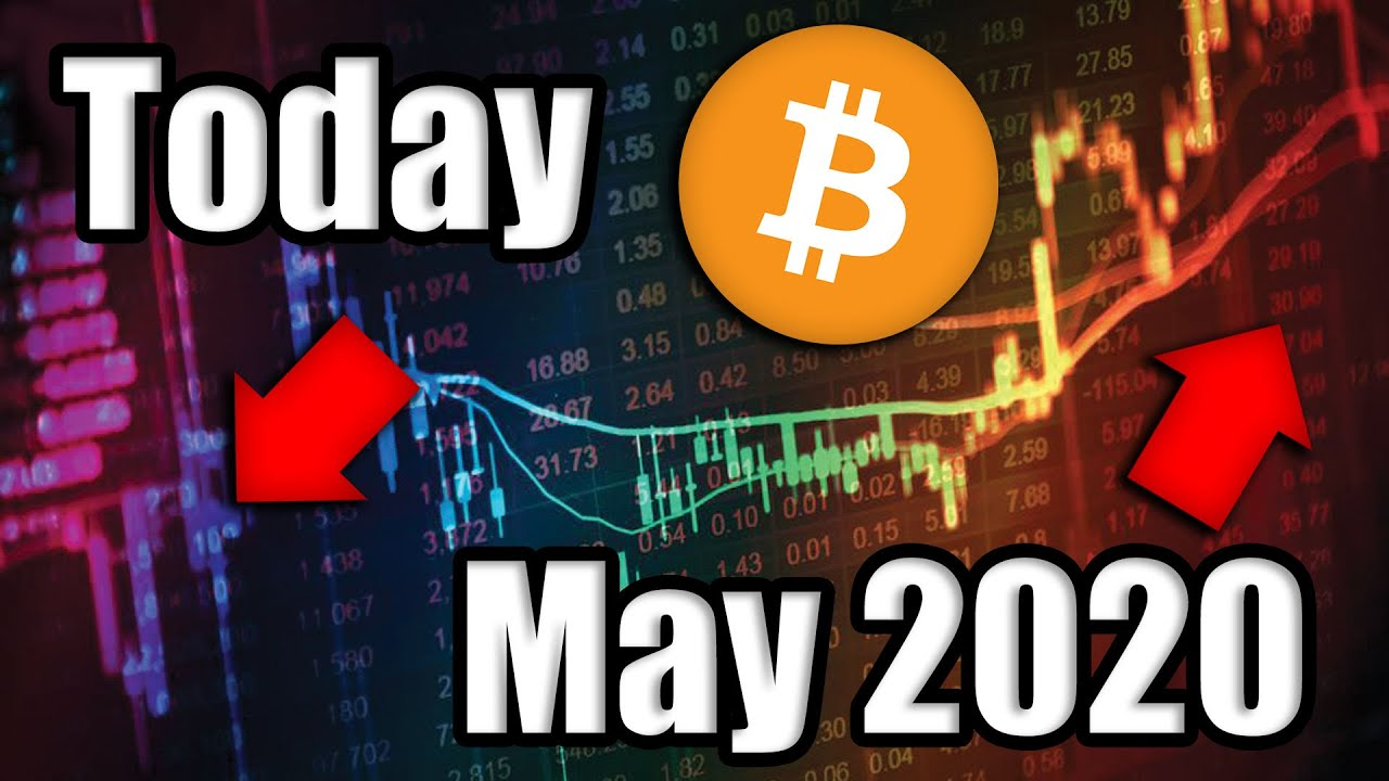 Pay Attention! You Have 6 Months until Bitcoin's 2020 May Halving ? What Will Bitcoin's Price Be?