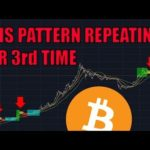 The Bitcoin Chart NOBODY Is Seeing Right Now | Charles Hoskison Video Eat His Own Shoe