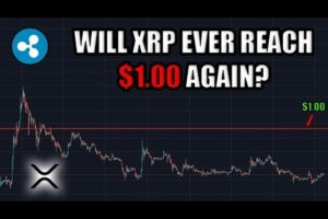 Will XRP Ever Reach $1.00 Again? + HTC Bitcoin Full Node Phone Released!