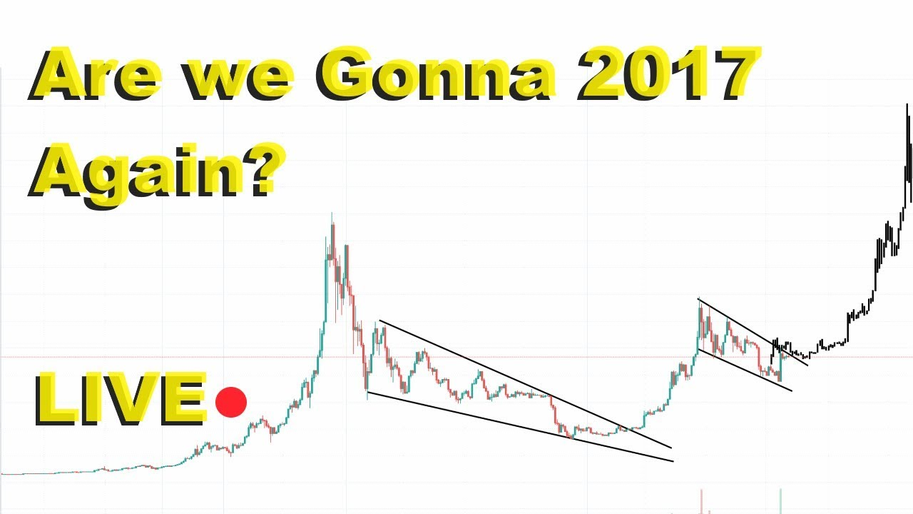 Are we Setting up for Another 2017? or is This a Suckers Rally..