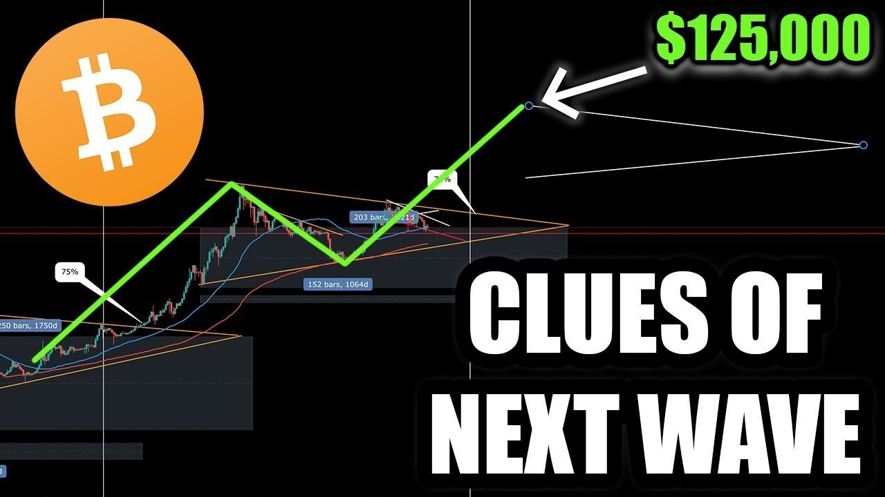 BITCOIN IS STILL SETTING UP FOR MASSIVE BULL MOVE! | Here is what it looks like