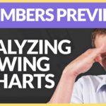 Learn How to Swing Trade by Reading Charts JNJ, TSLA, WYNN, JPM (MEMBERS PREVIEW)
